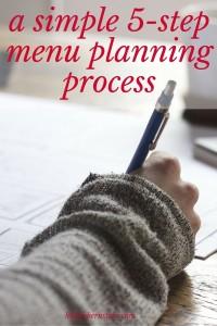 A simple 5-step menu planning process printable